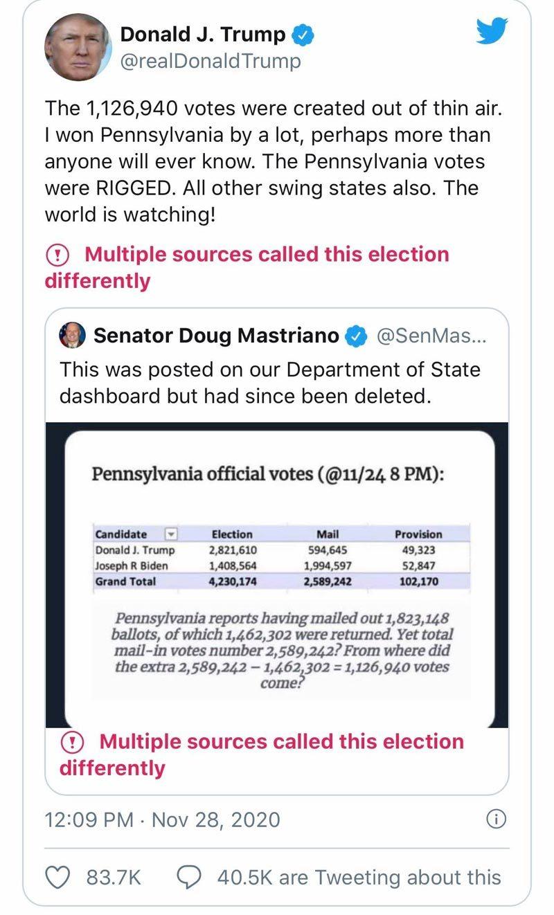 Ông Trump lại nhận thắng đậm ở Pennsylvania, tố cáo gian lận phiếu bầu
