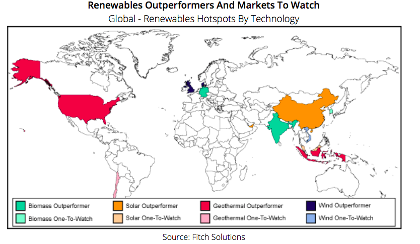 Vietnam emerged among world's largest market for wind power development