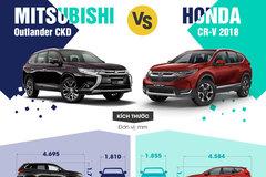 Honda CR-V 2018 so găng Mitsubishi Outlander CKD bản cao nhất