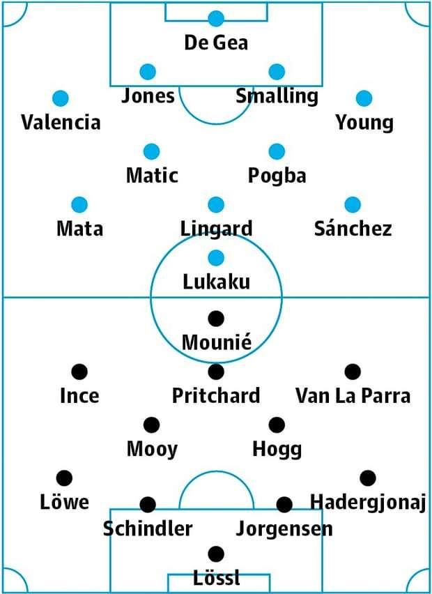 MU vs Huddersfield: Tổng tấn công, chờ Sanchez 'nổ súng'