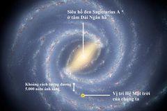 Tìm hiểu về lỗ đen khổng lồ gần tâm Dải ngân hà