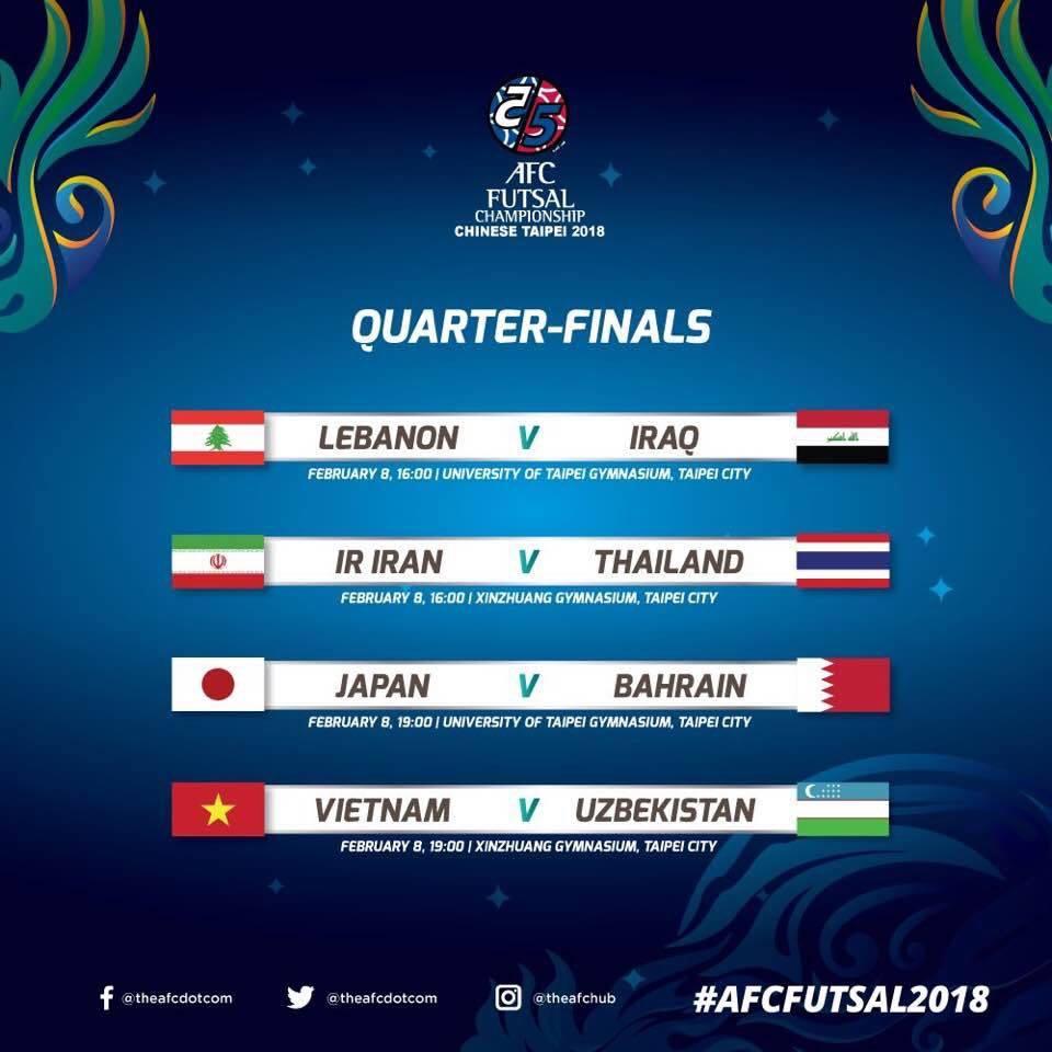 Futsal châu Á 2018,Futsal,Futsal Việt Nam,Lịch thi đấu bóng đá hôm nay