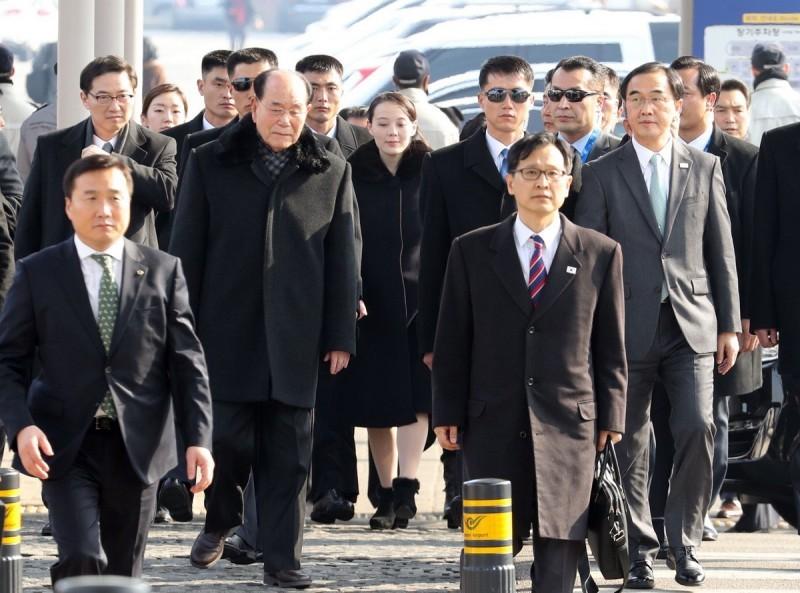 em gái Kim Jong Un,Kim Yo-jong,Hàn Quốc