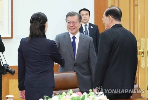 Em gái Kim Jong Un thăm Phủ tổng thống Hàn Quốc
