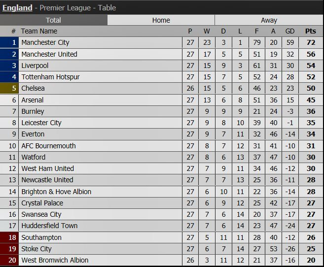Liverpool,Southampton,Jurgen Klopp,Salah