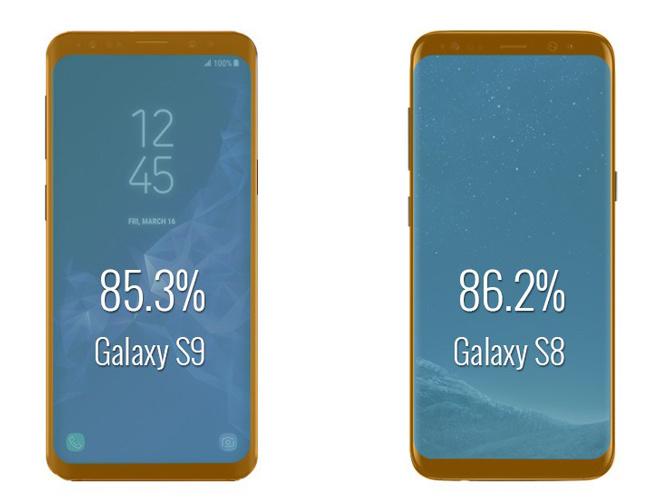 galaxy S9,Galaxy S8,Samsung,smartphone