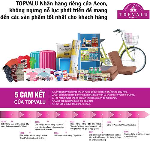 Rộn ràng mua sắm đầu năm tại TOPVALU Fair