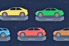 Người tuổi Tuất chọn xe màu nào để gặp may mắn?