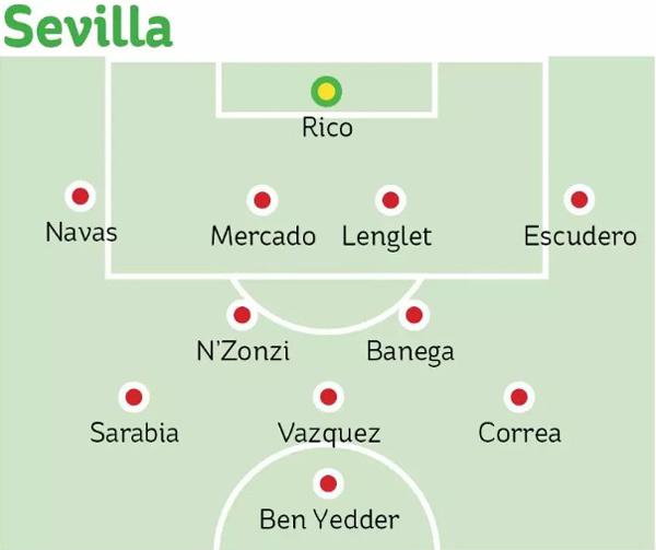 Sevilla vs MU: Đạp tung áp lực, Quỷ đỏ ngạo nghễ