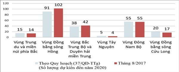 Nâng tầm đại học Việt Nam: Ước mơ có xa vời?