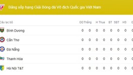 Bảng xếp hạng bóng đá Nuti Cafe V-League 2018