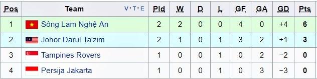 Tỏa sáng ở AFC Cup, sao U23 Văn Đức đi dép lê họp báo