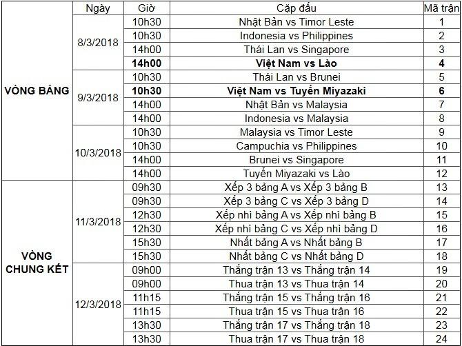 Lịch thi đấu của U16 Việt Nam tại giải quốc tế Nhật Bản ASEAN 2018