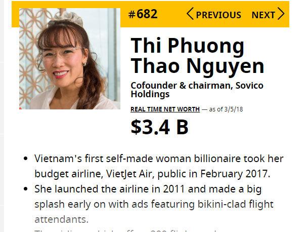 '. Tỷ phú Việt giàu nhất hành tinh: Xướng tên Trần Đình Long hay Nguyên Đăng Quang? .'