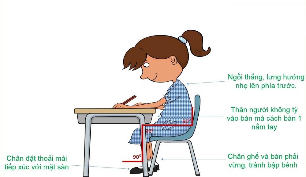 5 thói quen giúp trẻ có đôi mắt khỏe mạnh