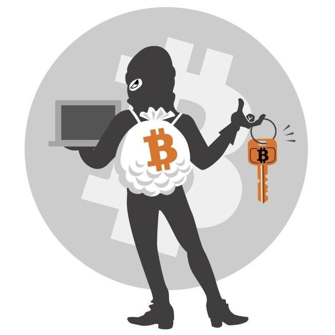 bitcoin,tiền ảo,tin tặc