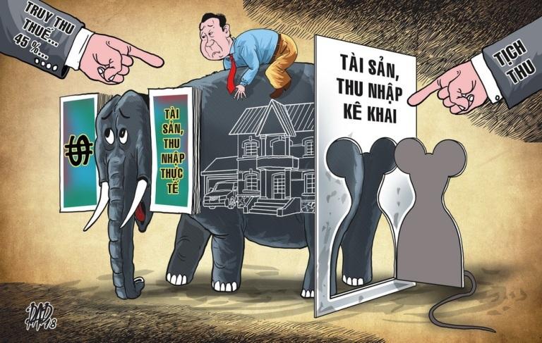 Tài sản bất minh,kê khai tài sản,chống tham nhũng,thu nhập quan chức,Luật phòng chống tham nũng