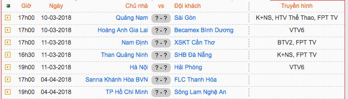 V-League khởi tranh: HLV Park Hang Seo canh cánh điều gì?
