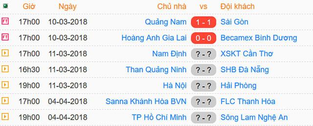 Dàn sao U23 Việt Nam mờ nhạt, HAGL bị cầm hoà sân nhà