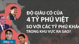 Soi độ giàu của 4 tỷ phú Việt trong so sánh với khu vực