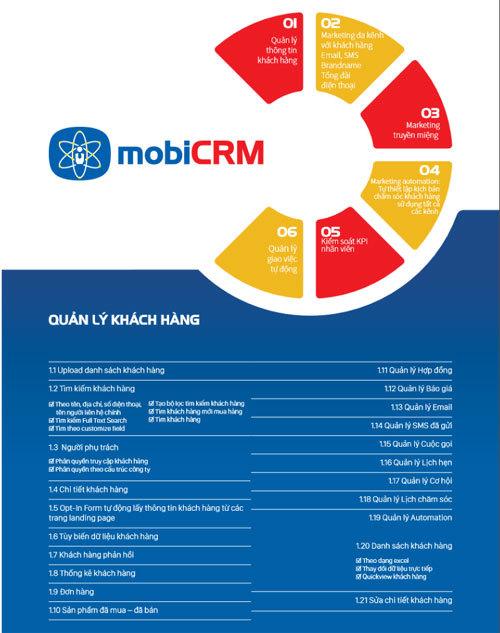 MobiFone cung cấp phần mềm chăm sóc khách hàng cho DN