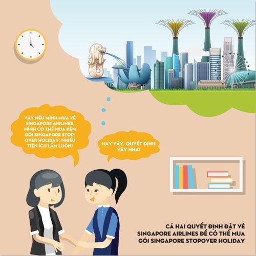 Bỏ túi bí quyết du lịch Singapore tự túc