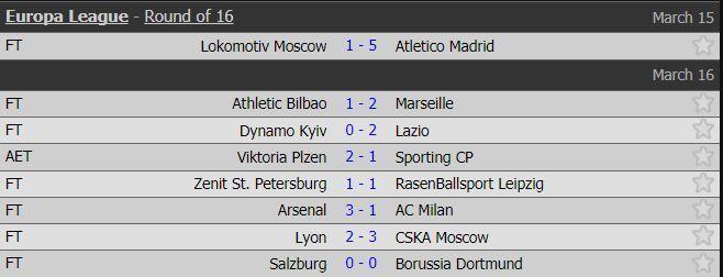 Người cũ MU đưa Arsenal vào tứ kết Europa League