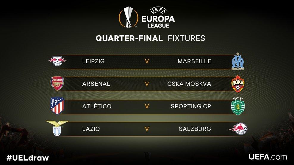 Lịch thi đấu vòng tứ kết Europa League 2017/2018
