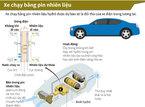 Xe ô tô chạy bằng pin nhiên liệu