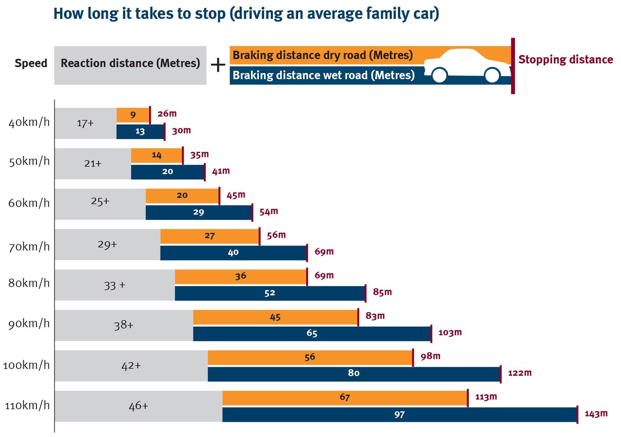 tai nạn trên cao tốc,cao tốc Pháp Vân- Cầu Giẽ,Ủy ban An toàn giao thông quốc gia,TS Trần Hữu Minh
