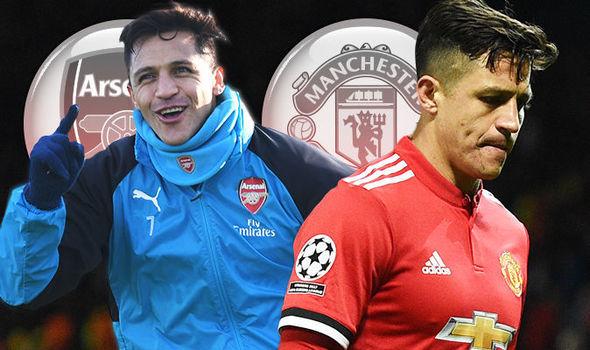 MU,Sanchez,Ronaldo,Real Madrid,Harry Kane