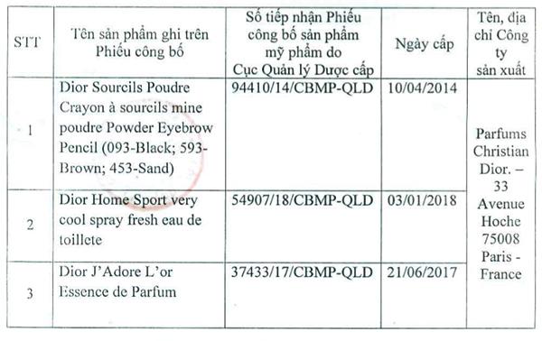 Việt Nam thu hồi nước hoa nổi tiếng và chì kẻ mày của Dior