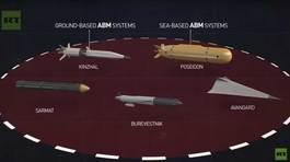 Loạt tên lửa vô cùng đáng sợ của Nga