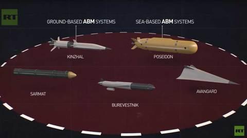 vũ khí Nga