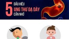 Ung thư dạ dày hết sức nguy hiểm: 5 dấu hiệu quan trọng cần nhớ