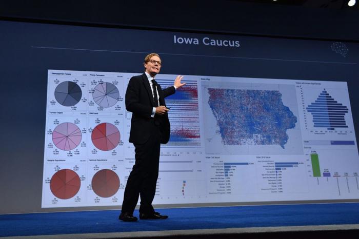 Facebook,dữ liệu người dùng