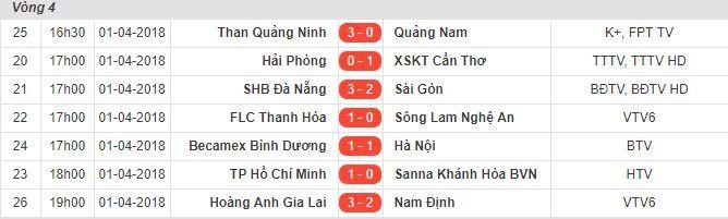 FLC Thanh Hoá thắng nhọc, Than Quảng Ninh vùi dập Quảng Nam