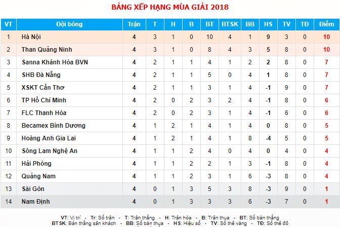 Xem tuyệt phẩm của Quang Hải vào lưới HAGL