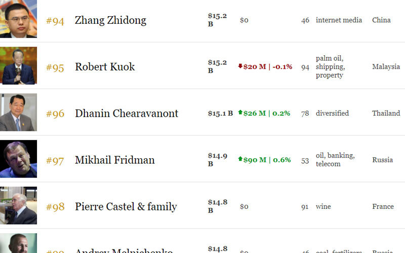 chứng khoán,VN-Index,thị trường chứng khoán,Phạm Nhật Vượng
