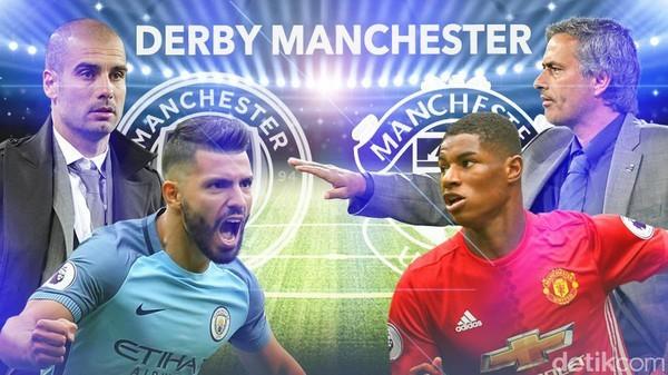 MU,Man City,Mourinho,Pep Guardiola,derby Manchester