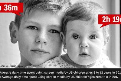 Cách kiểm soát thời gian xem ti vi của trẻ