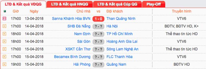 Thua Khánh Hoà, Than Quảng Ninh mất cơ hội lấy ngôi đầu