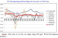 10 người Việt Nam làm không bằng 1 người Singapore, thua cả Lào