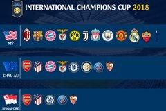 Lịch thi đấu International Champions Cup - ICC 2018