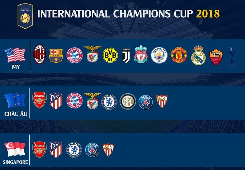 Lịch thi đấu bóng đá hôm nay,ICC Cup