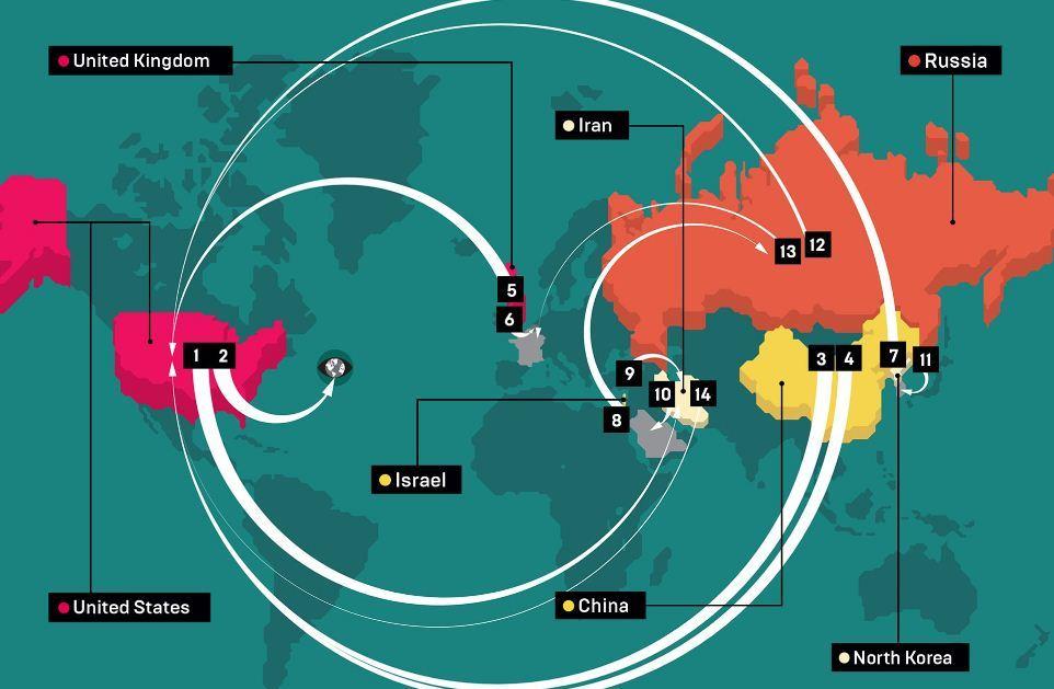 Chiến tranh mạng,Bảo mật,An ninh mạng,Facebook