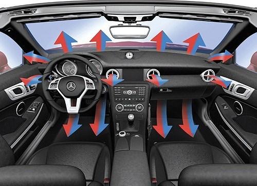 kinh nghiệm lái xe,điều hòa ô tô,tiết kiệm xăng,bảo dưỡng ô tô