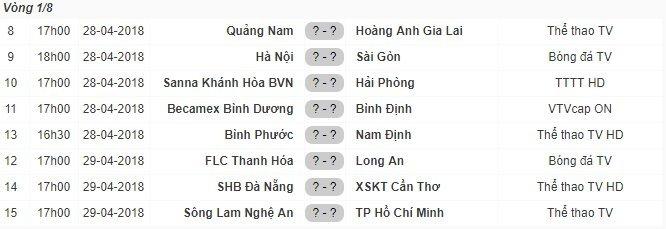 Vòng 1/8 cúp quốc gia: HAGL không bỏ giải, Công Phượng thăng hoa?