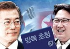 Hội nghị thượng đỉnh liên Triều