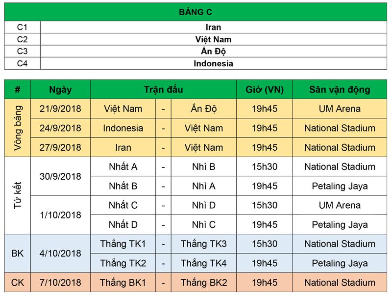 U16 Việt Nam,U16 châu Á 2018